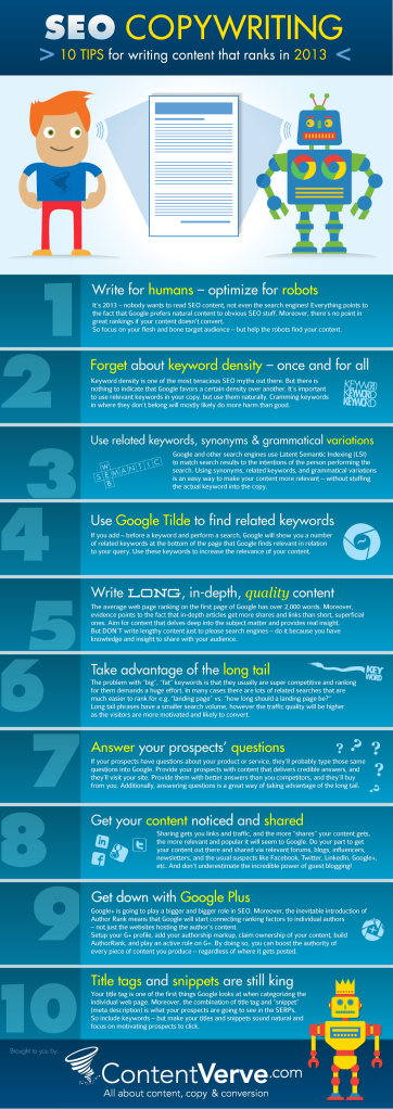 10 SEO Copywriting tips Infographic